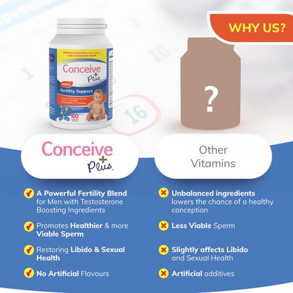 Best fertility testosterone booster for men by Conceive Plus