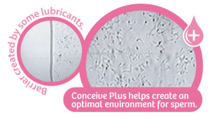 Conceive Plus sperm magnification