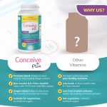 benefits pcos help ovulation conceive  plus